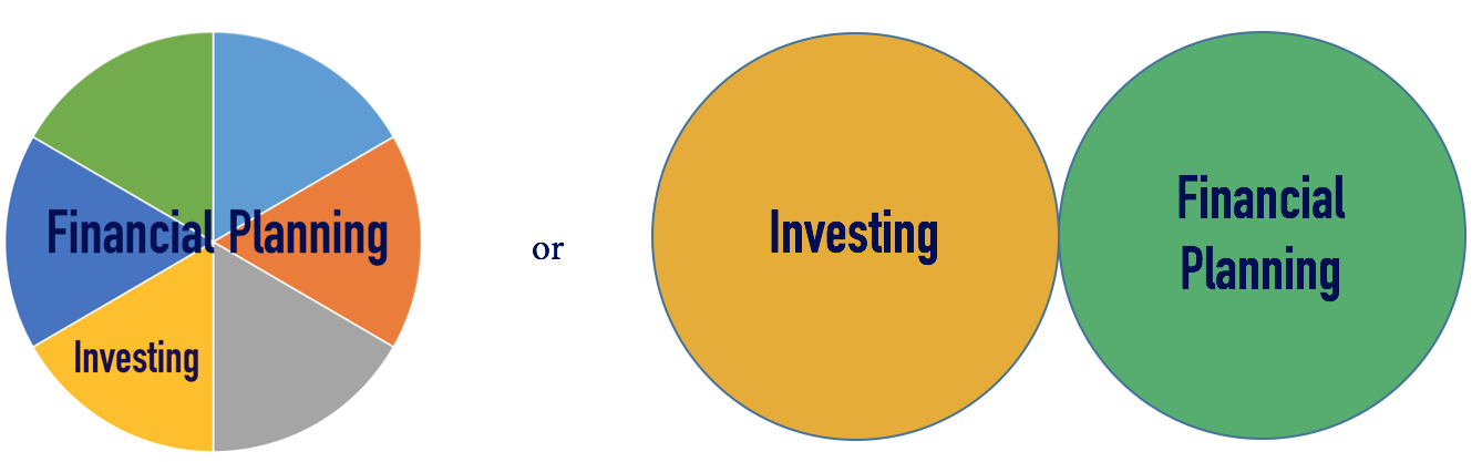 Perspectives on FP v Investing FINAL
